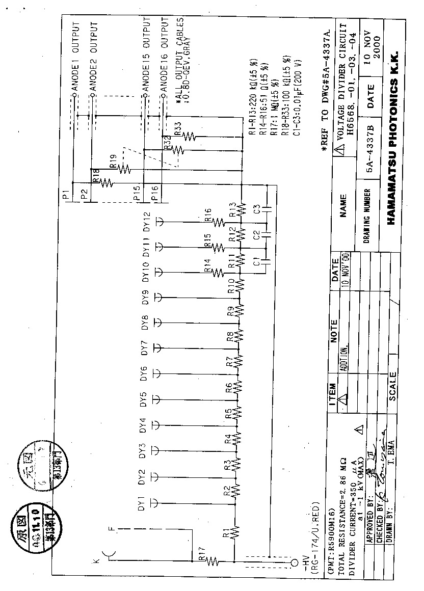 - data sheet - anode uniformity